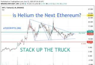 helium analysis